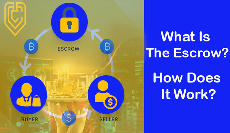 What Is Escrow and How It Works? - Counus Escrow