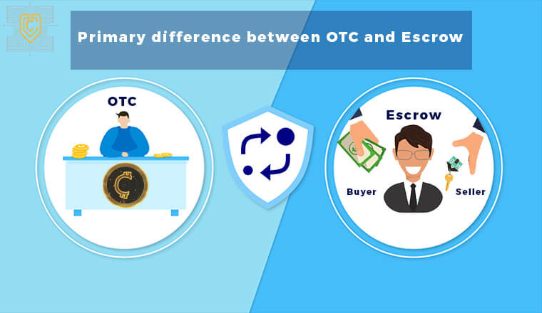 Difference between OTC trade and Escrow? | Definition & Information